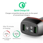 Anker Powerdrive+2 USB Power IQ Quick Charge 3.0 - Accesorio