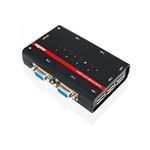 DATA SWITCH KVM 4X1 APPROX USB-VGA