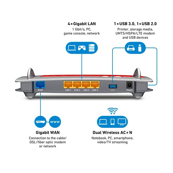 AVM FRITZ!Box 4040 WIFI AC - Router