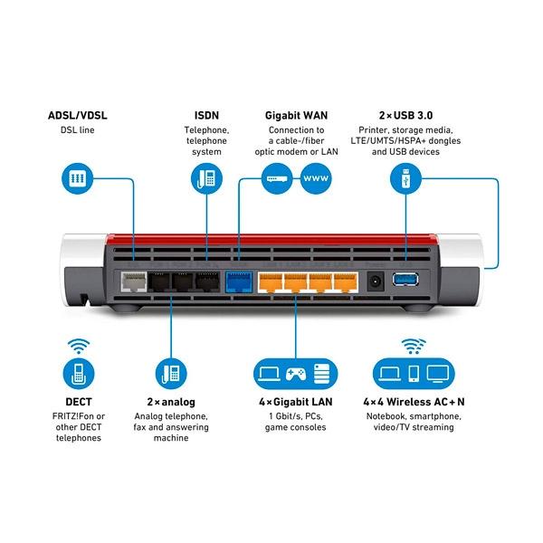 AVM FRITZ!Box ADSL 7590 WIFI AC - Router