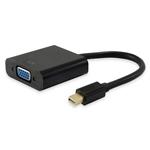Equip Mini Display Port / thunderbolt – VGA – Adaptador
