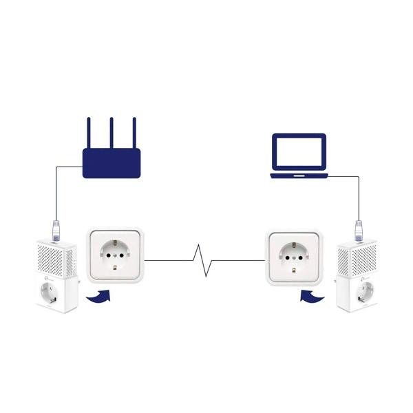 Tp-link 7010PKIT - PLC